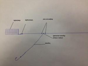 Схема оснастки вертолёт и два узла